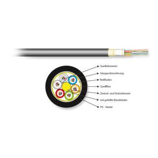 EFB INFRALAN univerzális (kül-beltéri) loose tube kábel U-DQ(ZN)BH, 48x50/125 MM OM3, LSZH, fekete