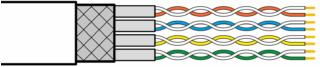 Egy sodort éráras kábel szerkezete
